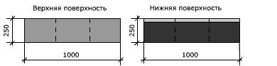 shinglass karniznaya